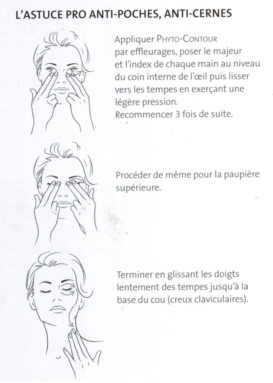 Instructions contours yeux